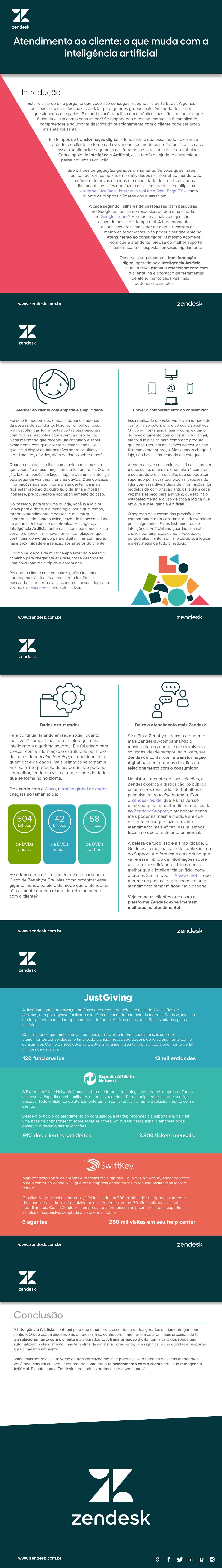 Atendimento ao cliente: o que muda com a inteligência artificial